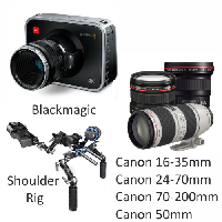 Blackmagic with Canon lenses
