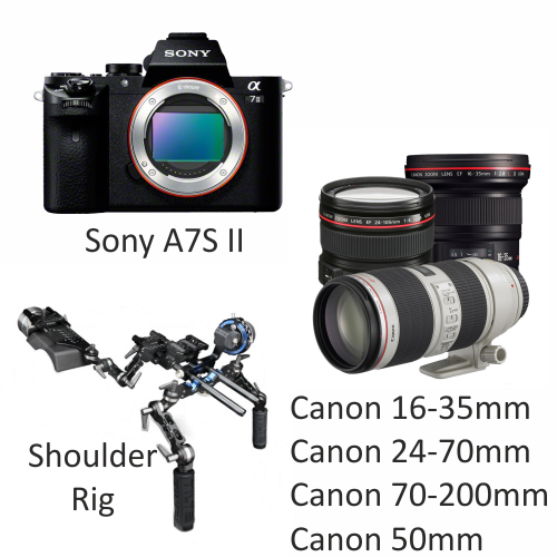 Sony A7S II with Canon Lenses