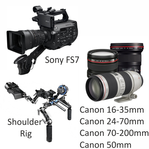 Sony FS 7 with Canon Lenses